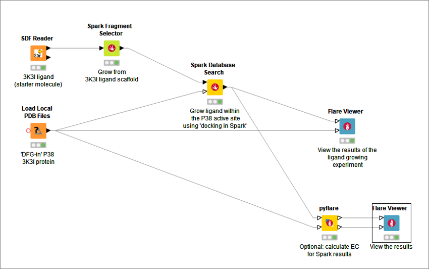 Ligand growing workflow using the new docking feature in Spark
