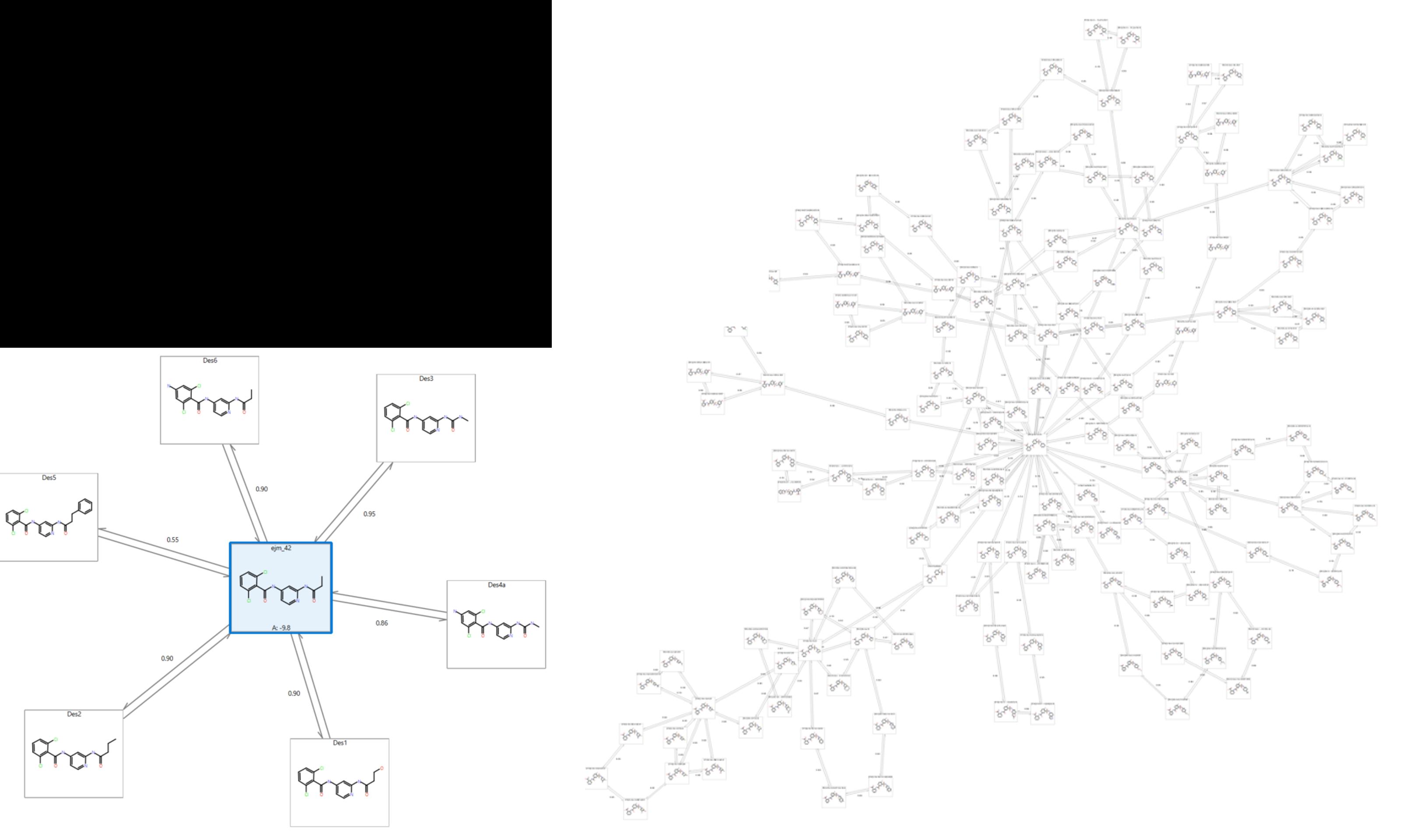 Figure 4. Comparison of a Star graph and Normal perturbation graph