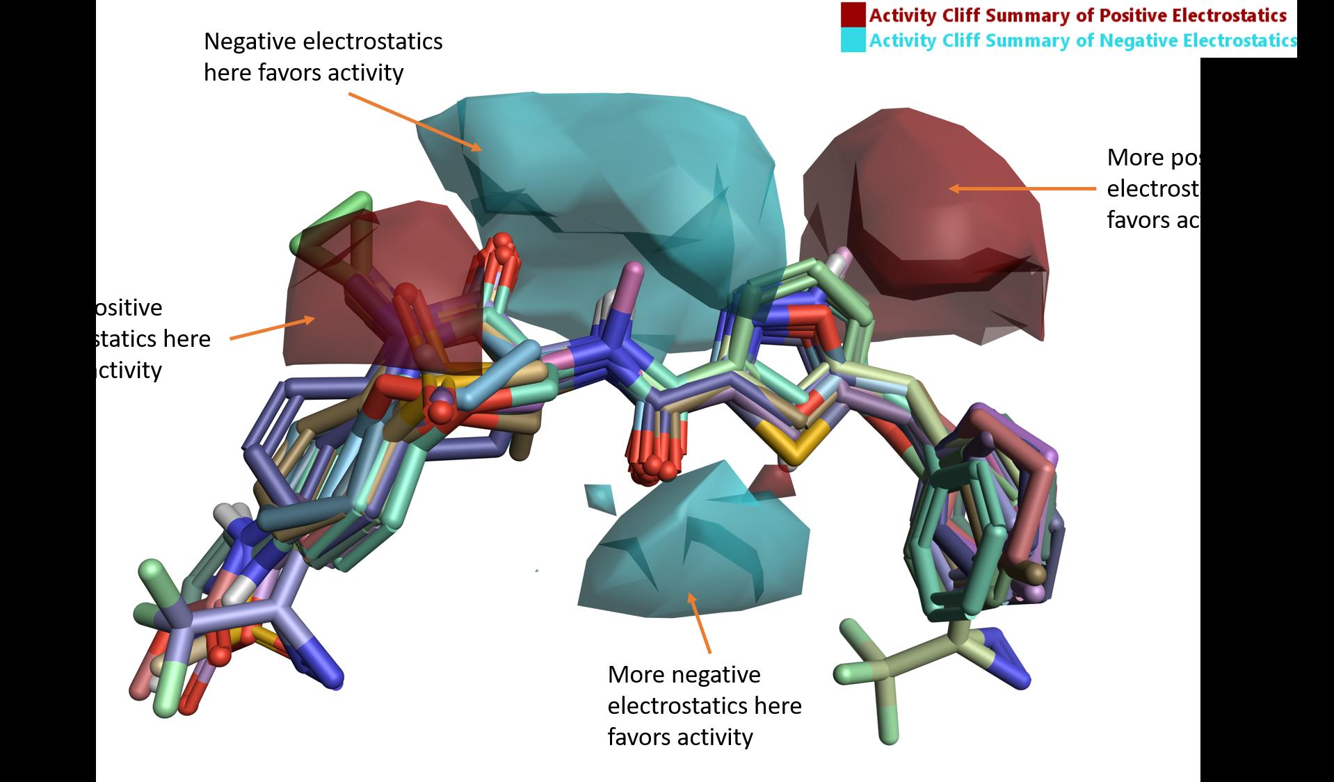 Figure 5_ Activity Cliff summary of electrostatics map for RIPK1