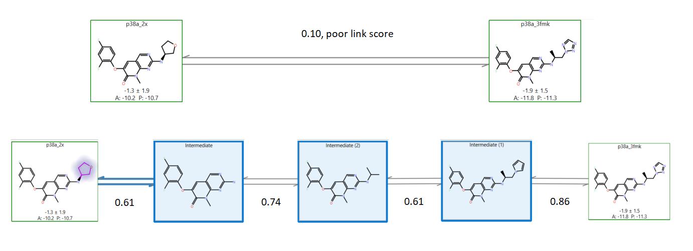 Figure 7. Demonstrating the intermediate generation process