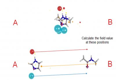 MolecularAlignmentAndSimilarities