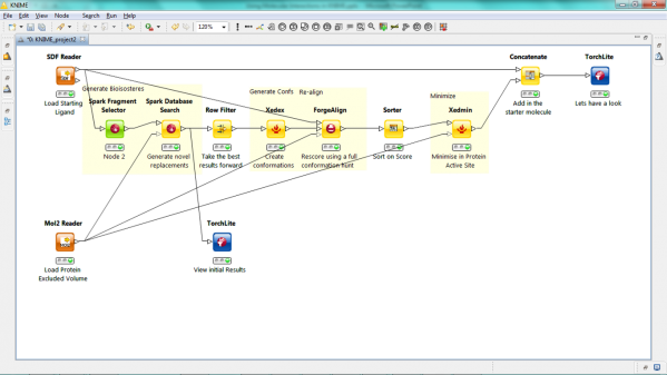 KNIME Example using all Cresset nodes