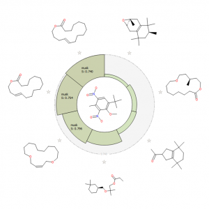 Fig H closest field similar molecules to nitro musk