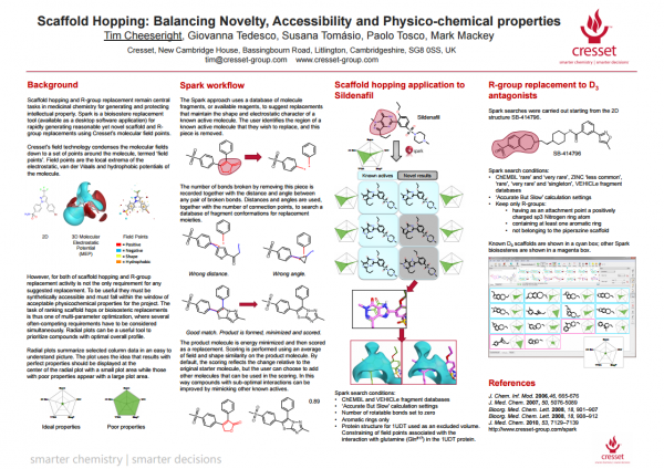 ACS Denver 2015 Scaffold hopping Balancing novelty accessibility and physico-chemical properties
