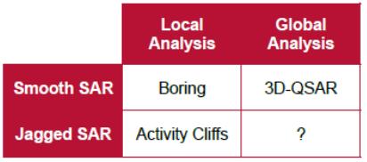Local analysis_Global analysis
