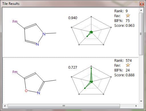 Ranking of 1-methyl-4-pyrazolyl and 3-methyl-5-isoxazolyl using 10m as the starter molecule